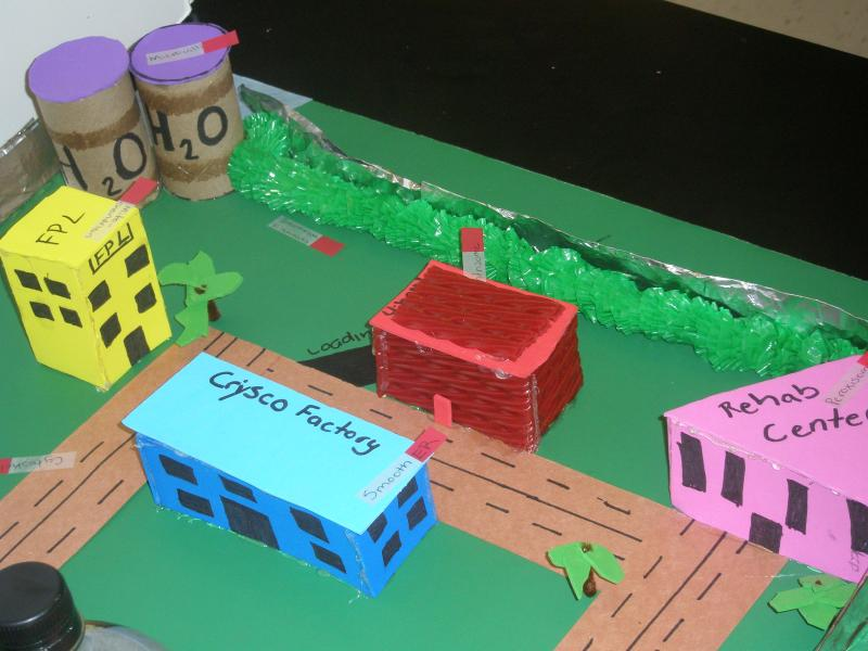 Go back gt gallery for gt 3d cell city project examples